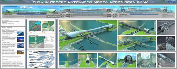 Профессиограммы КИИД Дипломная работа студента отделения промышленного дизайна КИИД Мазитова Тимура