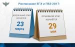 Проведение ЕГЭ в досрочный период 2017 года